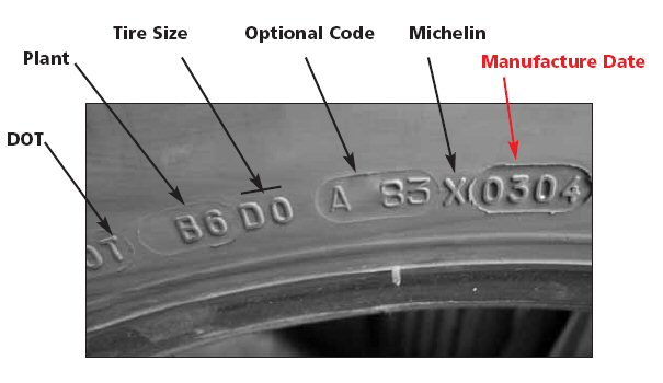 How To Read Tyre Code >> Barry's Tire Tech